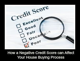 how your credit score can really affect buying a home beth guthrie realty. Black Bedroom Furniture Sets. Home Design Ideas